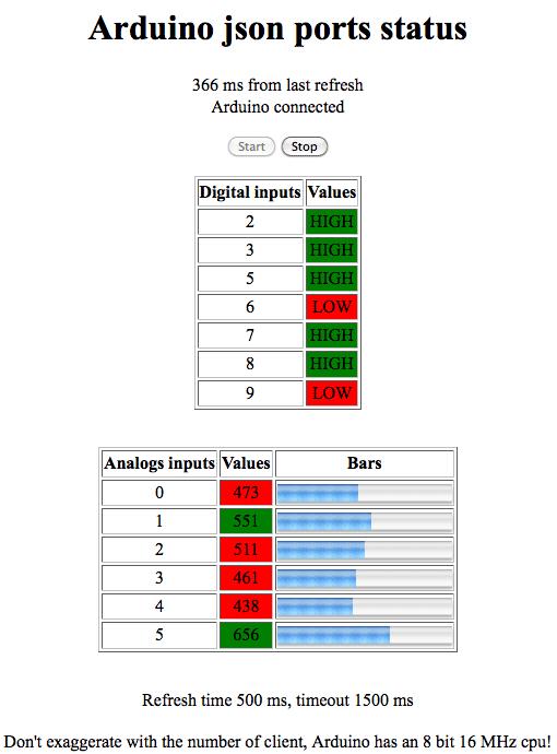 Arduino json download error